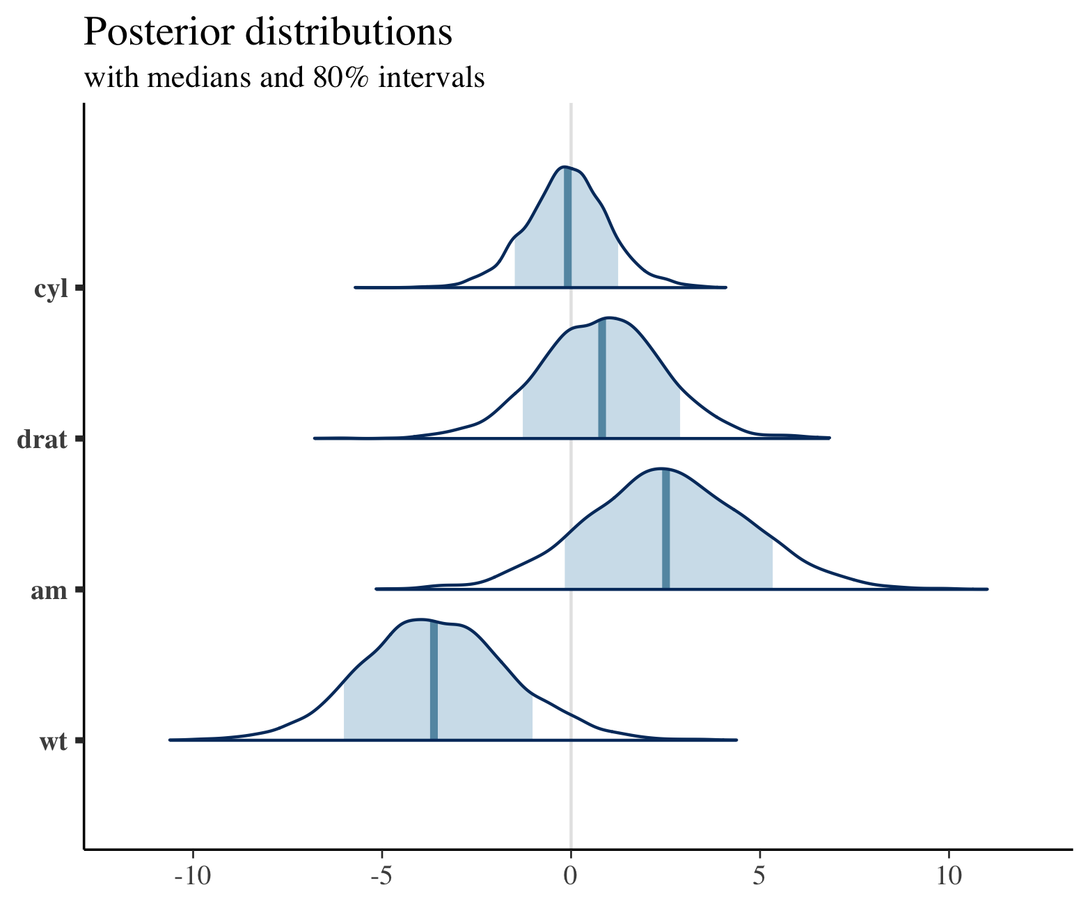 Pymc-Learn: Practical probabilistic machine learning in Python